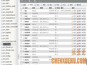 phpMyAdmin工具 4.3.6/4.0.10.8 发布