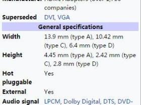 HDMI 硬件接口定义
