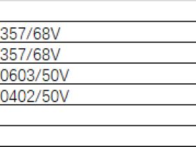 Excel 多表数据模糊查询匹配,并提取对应数据到原始表