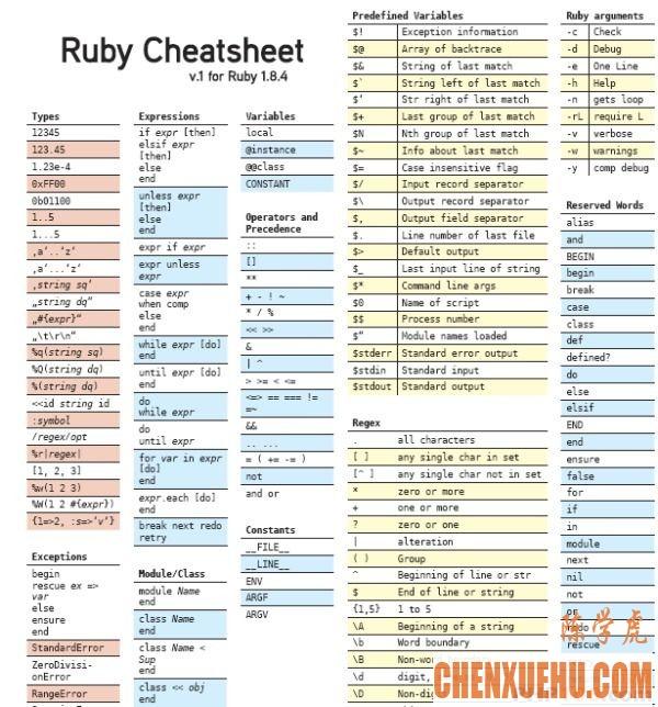 程序员/设计师能用上的 75 份速查表