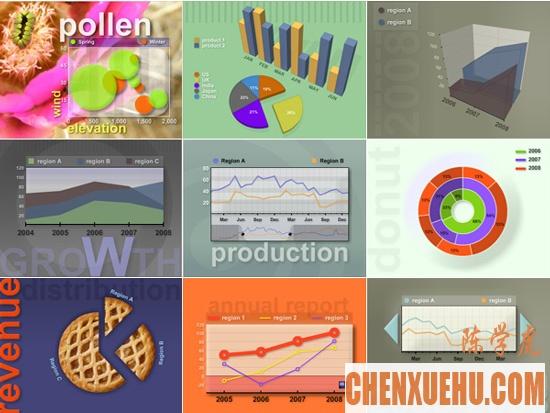 22 个免费的图表、流程图工具