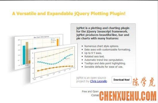 15 款优化表单的 jQuery 插件