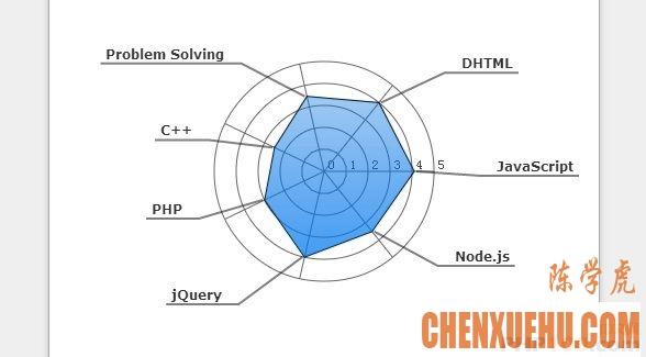 10款强大的jQuery/HTML5应用新鲜出炉